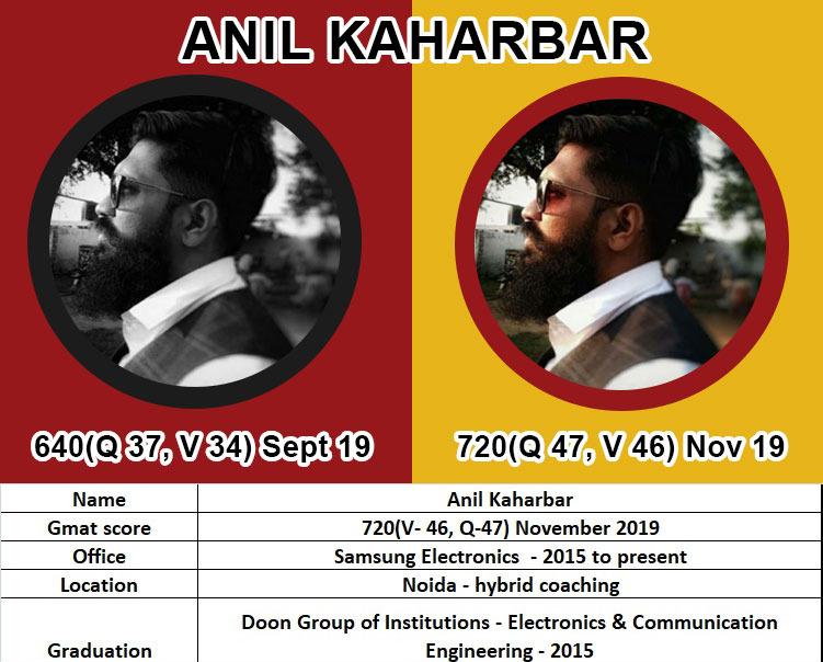 Anil Kaharbar
